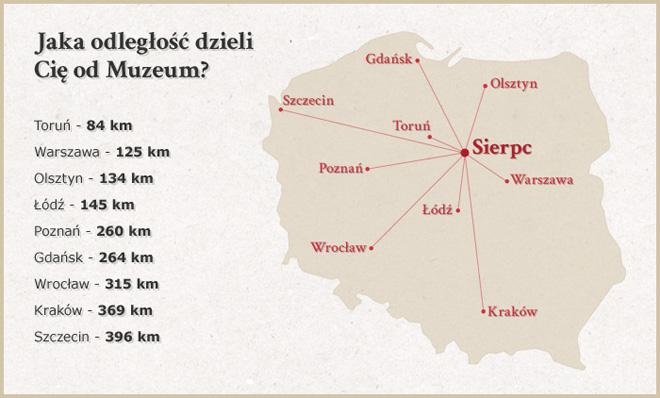 Mapa Dojazdu Muzeum W Sierpcu